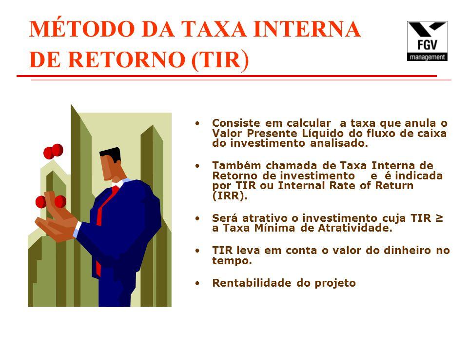 MÉTODO DA TAXA INTERNA DE RETORNO (TIR)