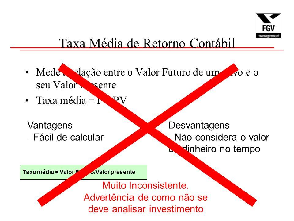 Taxa Média de Retorno Contábil
