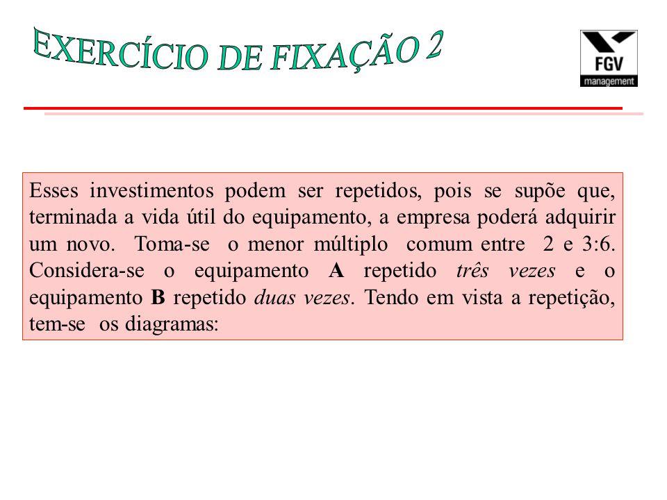 EXERCÍCIO DE FIXAÇÃO 2