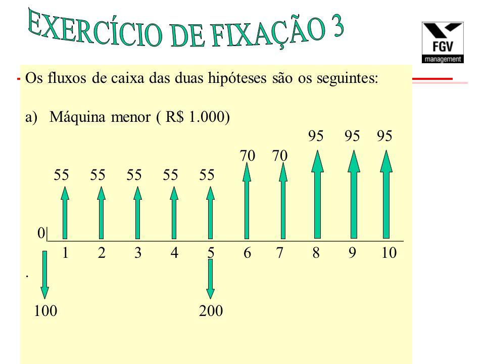 EXERCÍCIO DE FIXAÇÃO 3 Os fluxos de caixa das duas hipóteses são os seguintes: Máquina menor ( R$ 1.000)