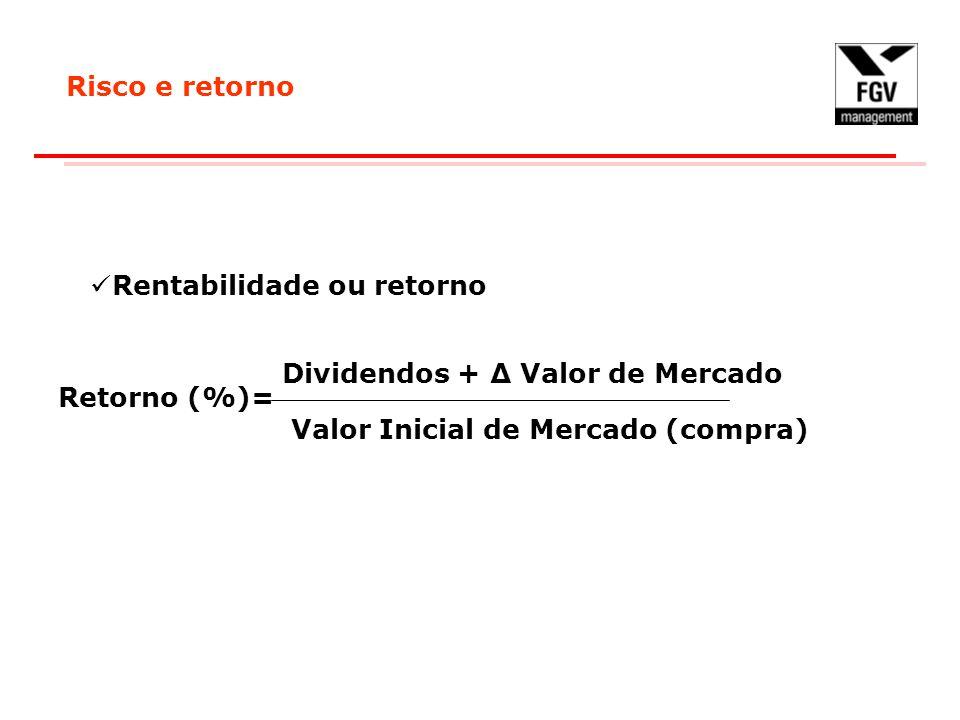 Risco e retorno Rentabilidade ou retorno. Retorno (%)= Dividendos + ∆ Valor de Mercado.