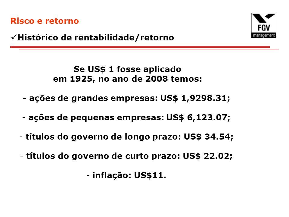 Histórico de rentabilidade/retorno