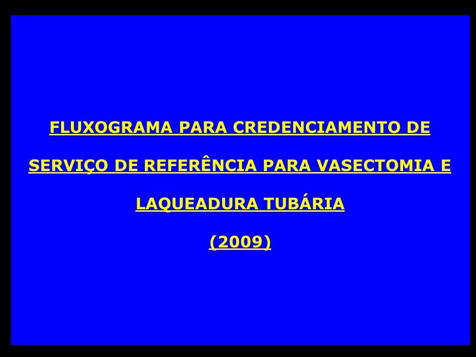 FLUXOGRAMA PARA CREDENCIAMENTO DE