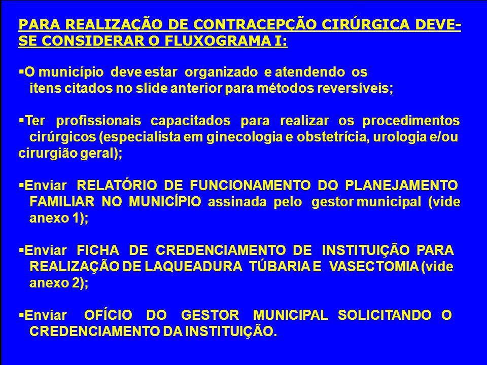 PARA REALIZAÇÃO DE CONTRACEPÇÃO CIRÚRGICA DEVE-SE CONSIDERAR O FLUXOGRAMA I: