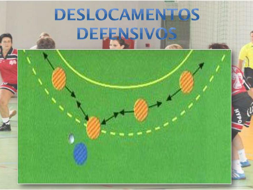 Deslocamentos Defensivos
