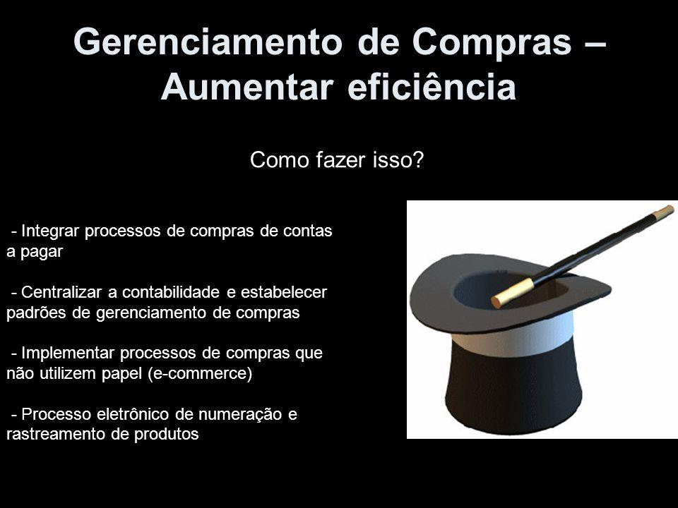 Gerenciamento de Compras – Aumentar eficiência