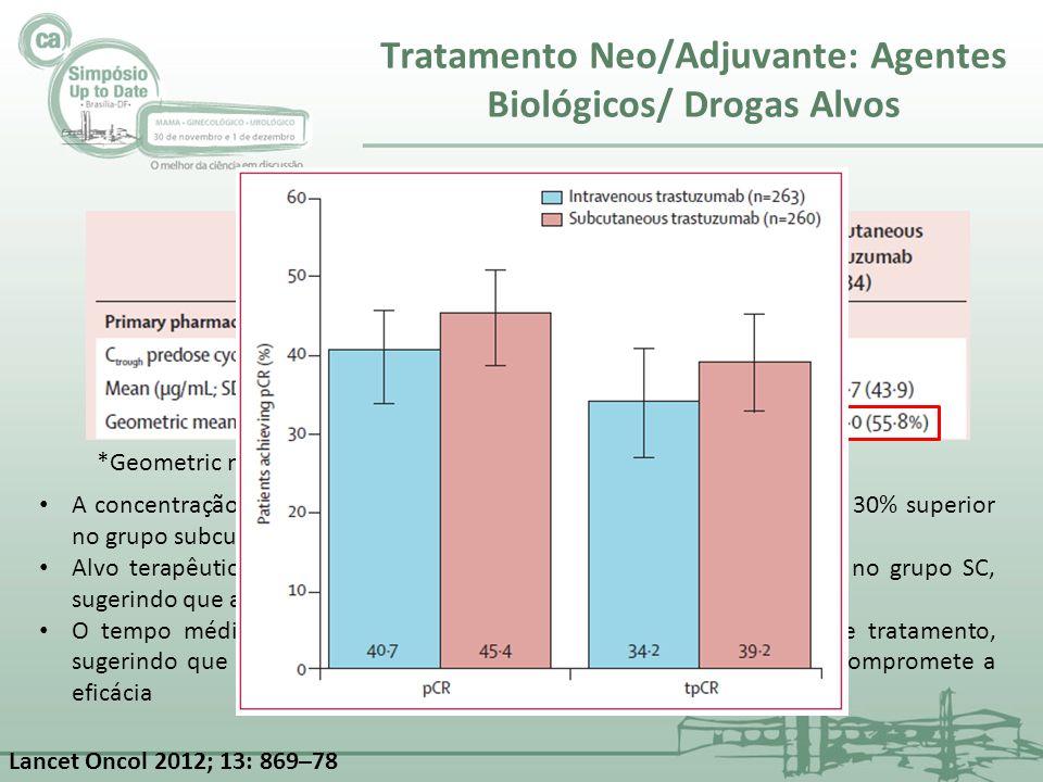 Tratamento Neo/Adjuvante: Agentes Biológicos/ Drogas Alvos