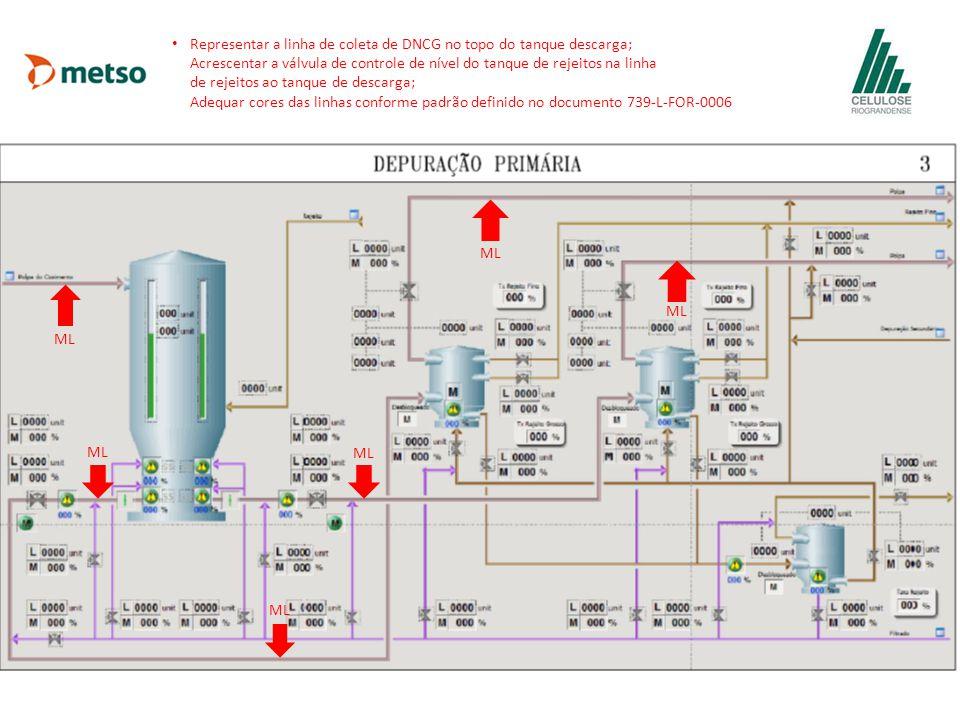 Representar a linha de coleta de DNCG no topo do tanque descarga; Acrescentar a válvula de controle de nível do tanque de rejeitos na linha de rejeitos ao tanque de descarga; Adequar cores das linhas conforme padrão definido no documento 739-L-FOR-0006