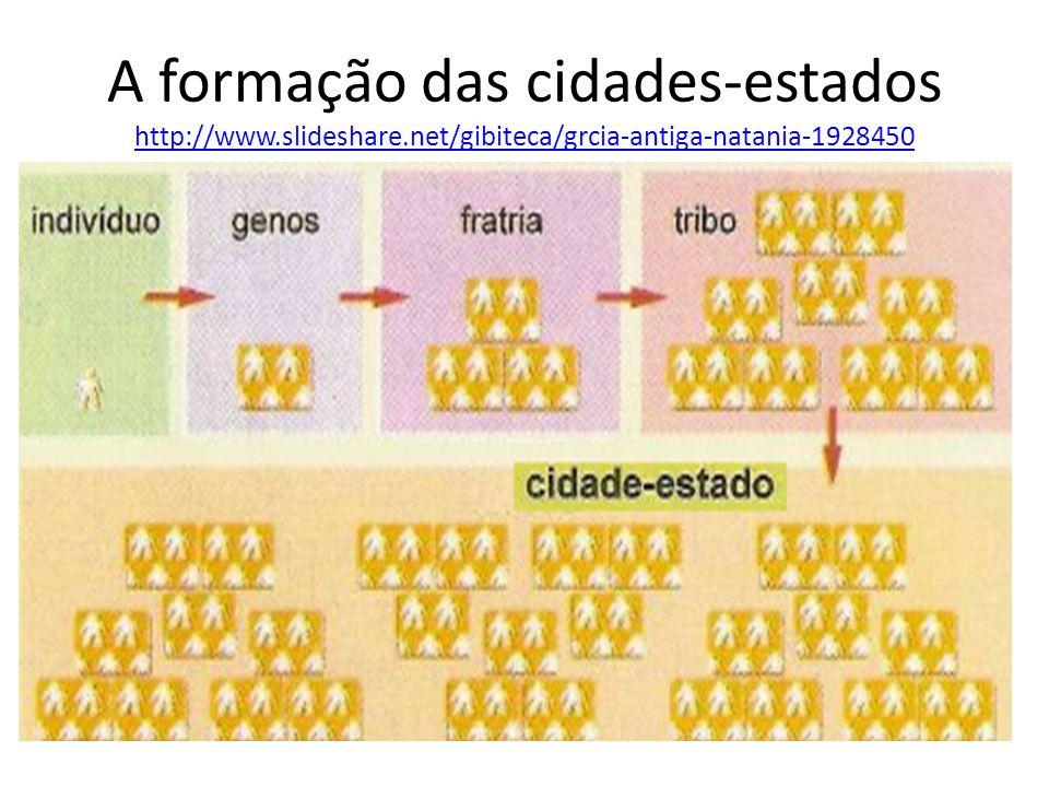 A formação das cidades-estados http://www. slideshare