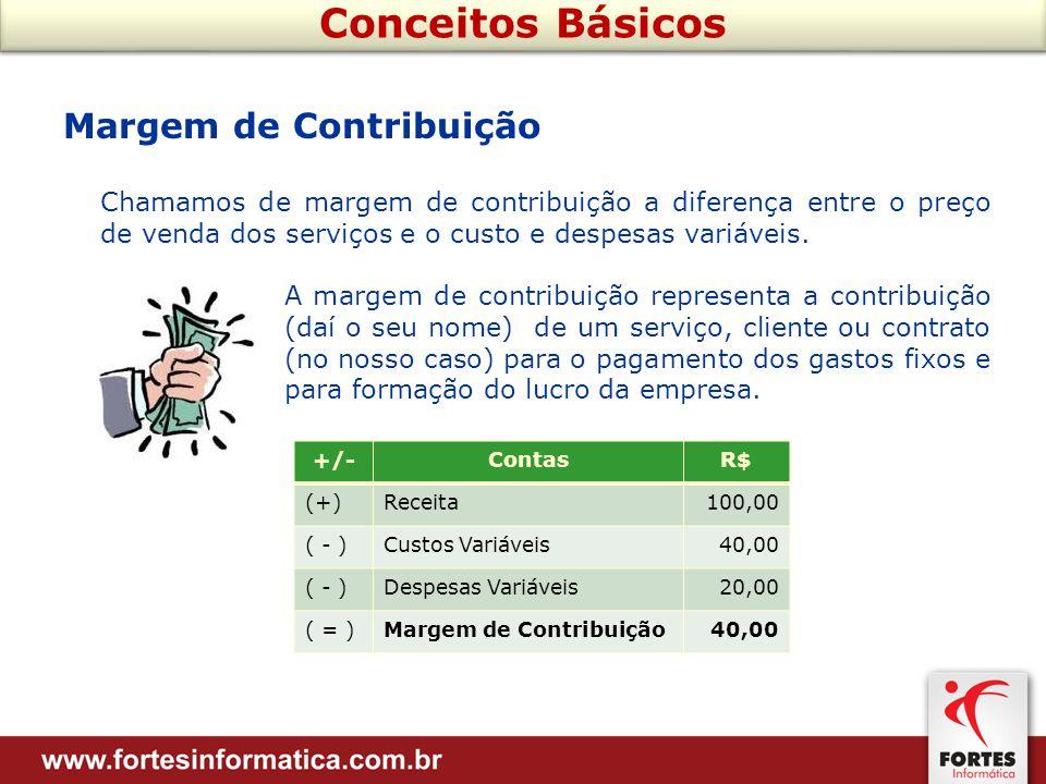 Conceitos Básicos Margem de Contribuição