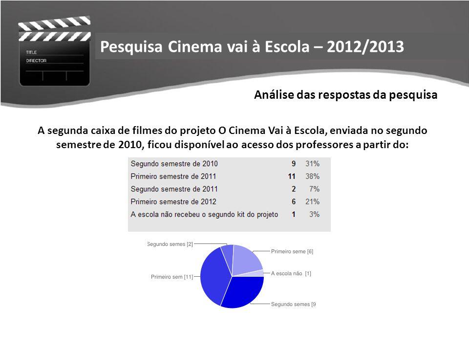 Pesquisa Cinema vai à Escola – 2012/2013