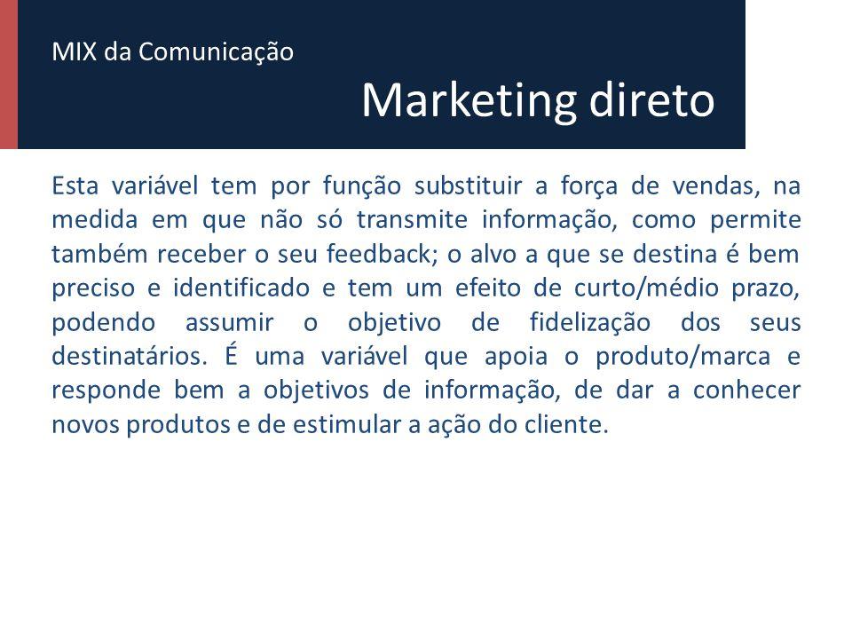 MIX da Comunicação Marketing direto