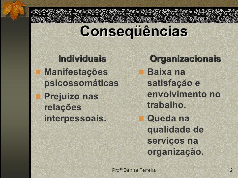 Conseqüências Individuais Manifestações psicossomáticas