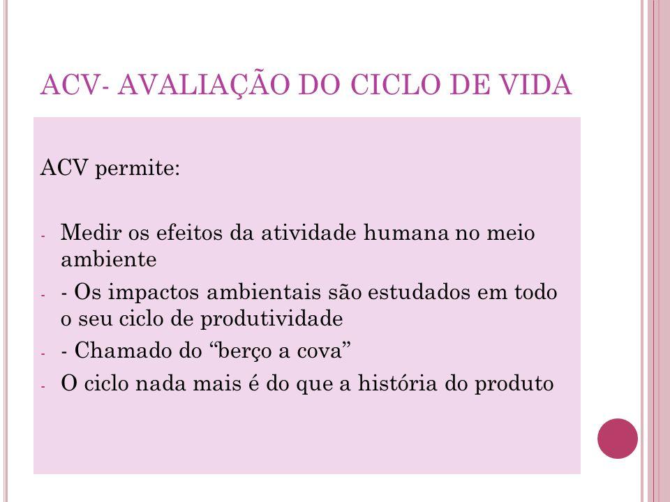 ACV- AVALIAÇÃO DO CICLO DE VIDA