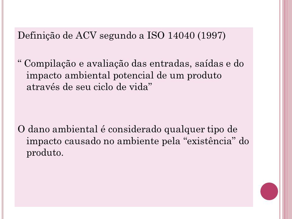 Definição de ACV segundo a ISO 14040 (1997) Compilação e avaliação das entradas, saídas e do impacto ambiental potencial de um produto através de seu ciclo de vida O dano ambiental é considerado qualquer tipo de impacto causado no ambiente pela existência do produto.
