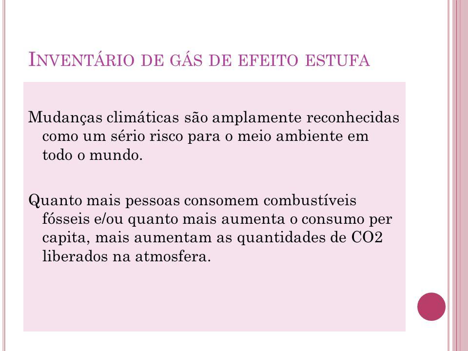 Inventário de gás de efeito estufa