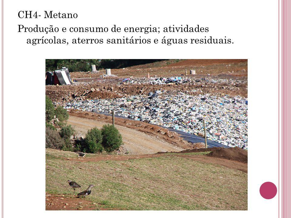 CH4- Metano Produção e consumo de energia; atividades agrícolas, aterros sanitários e águas residuais.