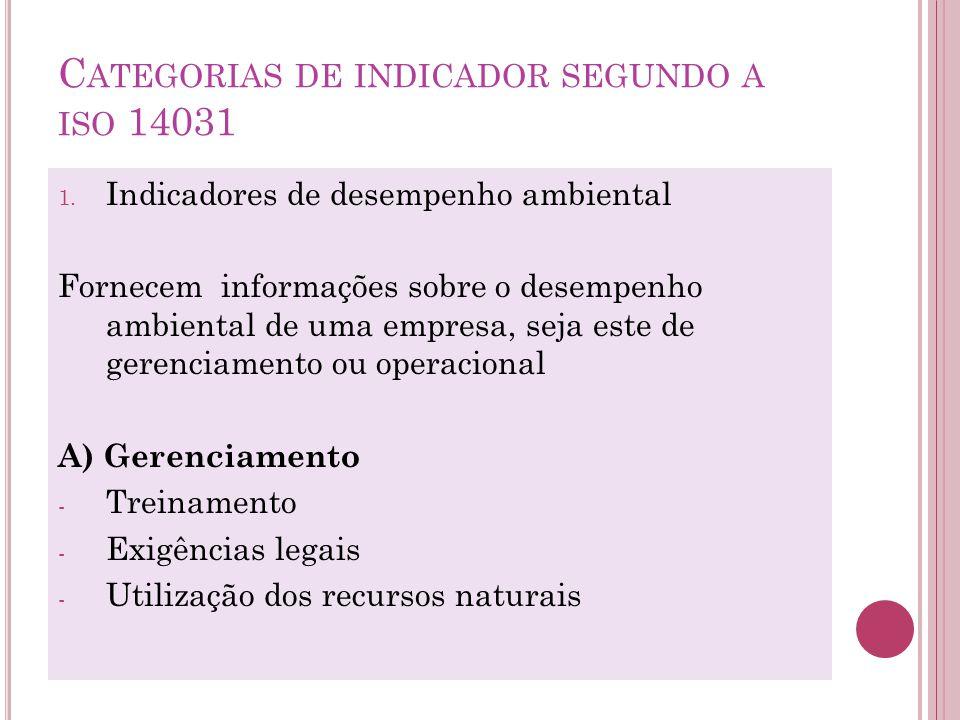 Categorias de indicador segundo a iso 14031