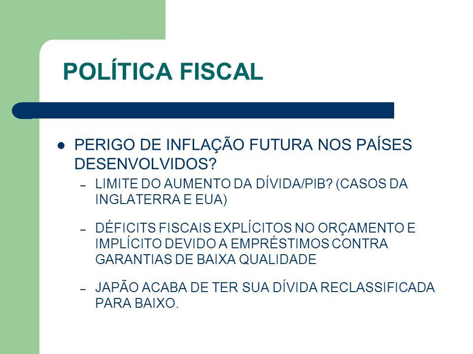 POLÍTICA FISCAL PERIGO DE INFLAÇÃO FUTURA NOS PAÍSES DESENVOLVIDOS
