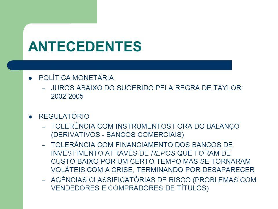 ANTECEDENTES POLÍTICA MONETÁRIA