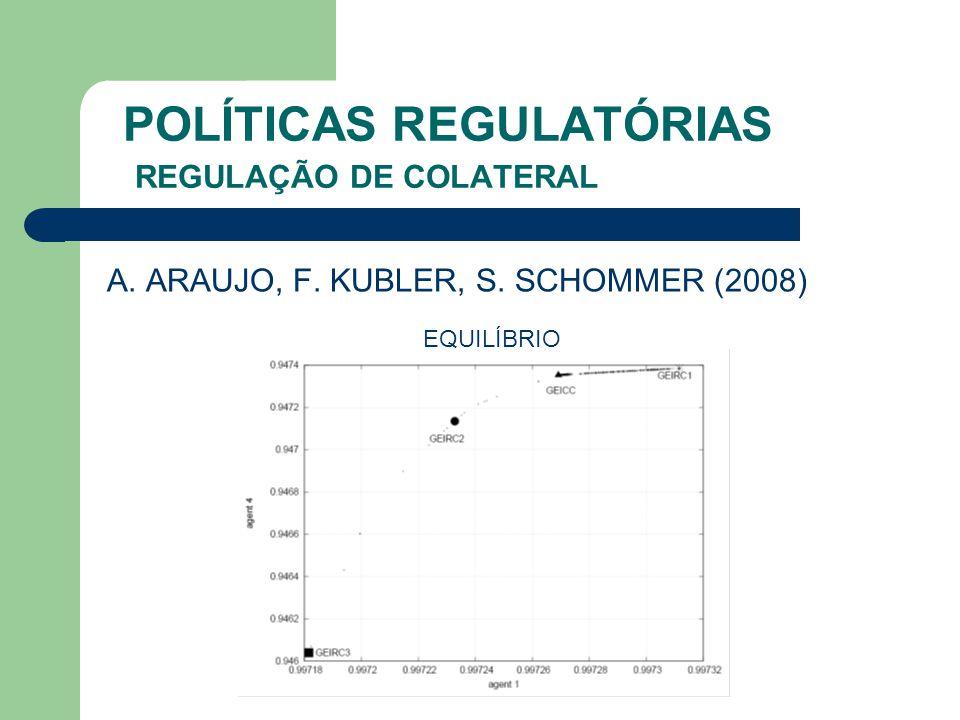 POLÍTICAS REGULATÓRIAS REGULAÇÃO DE COLATERAL