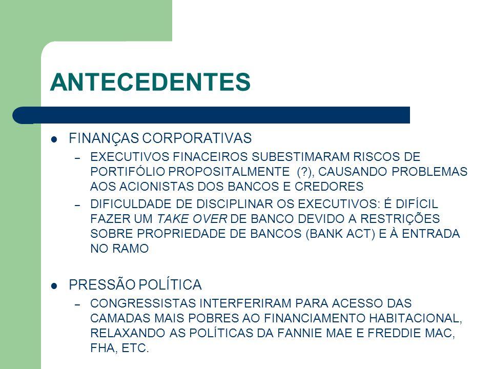 ANTECEDENTES FINANÇAS CORPORATIVAS PRESSÃO POLÍTICA