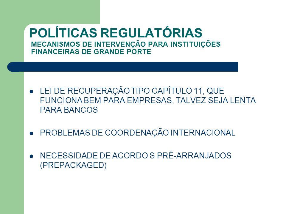 POLÍTICAS REGULATÓRIAS MECANISMOS DE INTERVENÇÃO PARA INSTITUIÇÕES FINANCEIRAS DE GRANDE PORTE