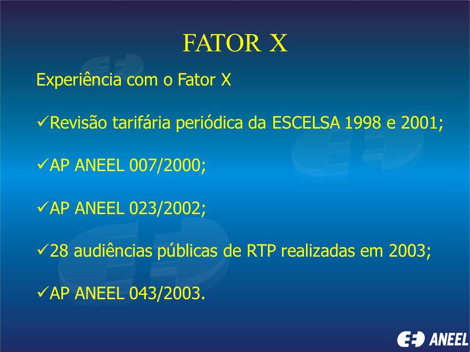FATOR X Experiência com o Fator X