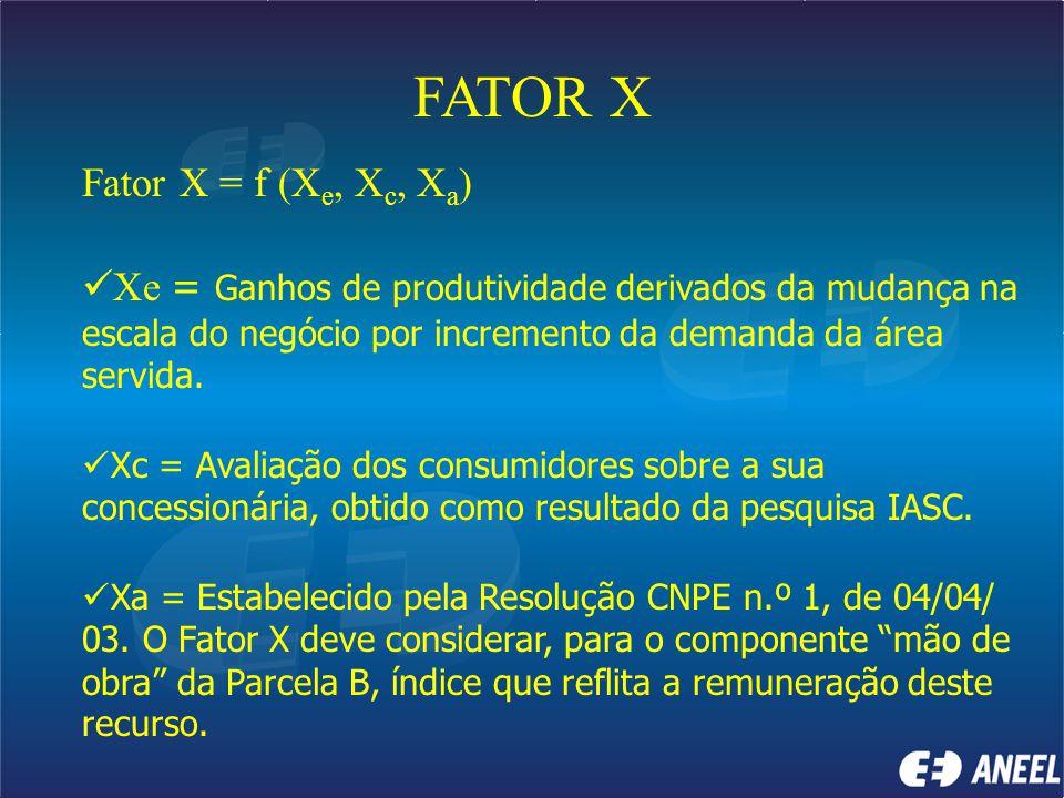 FATOR X Fator X = f (Xe, Xc, Xa)