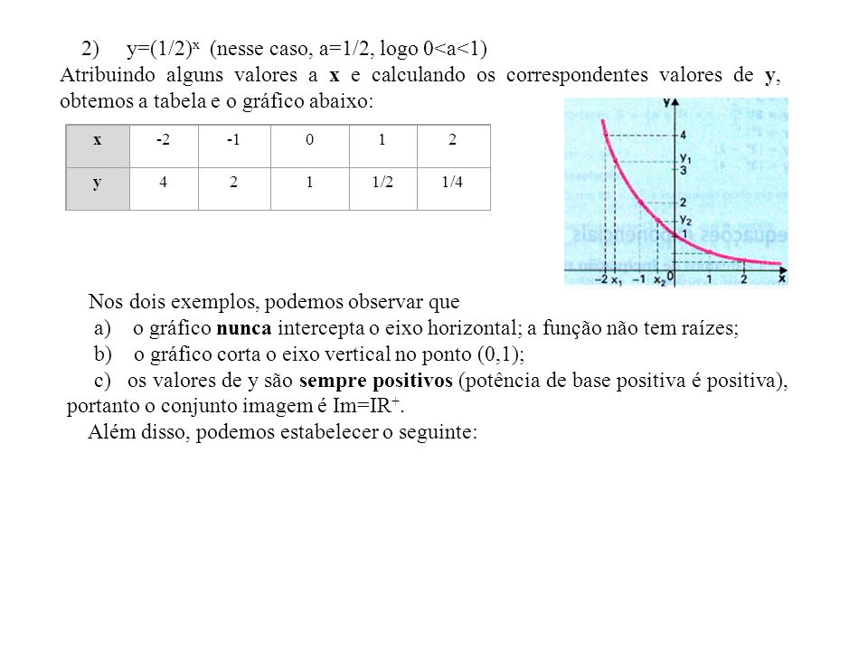 2) y=(1/2)x (nesse caso, a=1/2, logo 0<a<1)