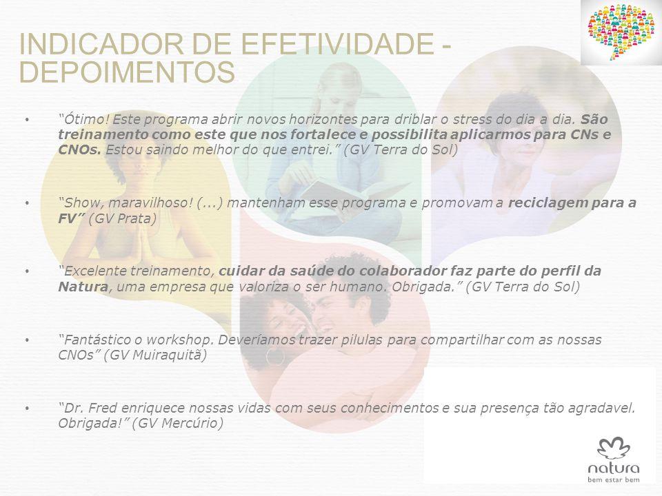 INDICADOR DE EFETIVIDADE - DEPOIMENTOS: