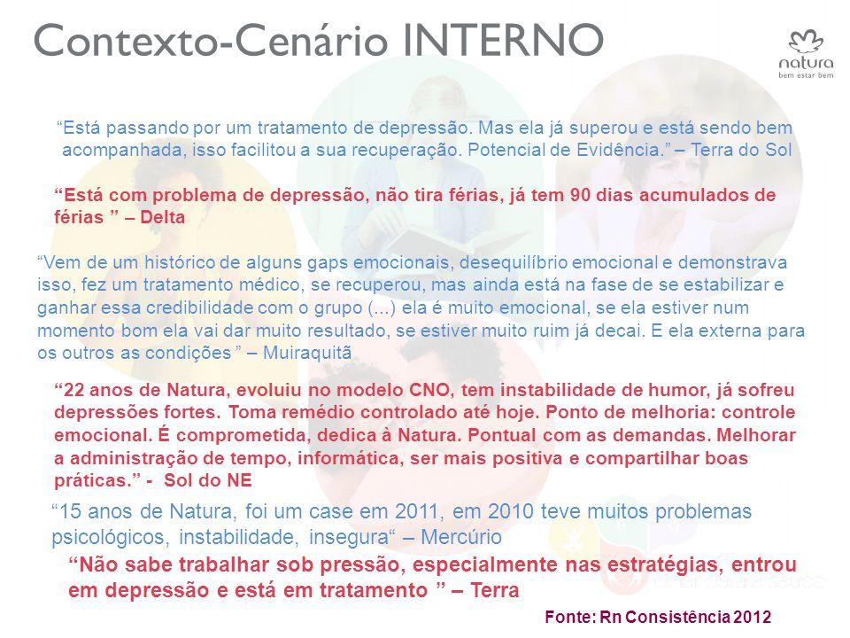 Contexto-Cenário INTERNO