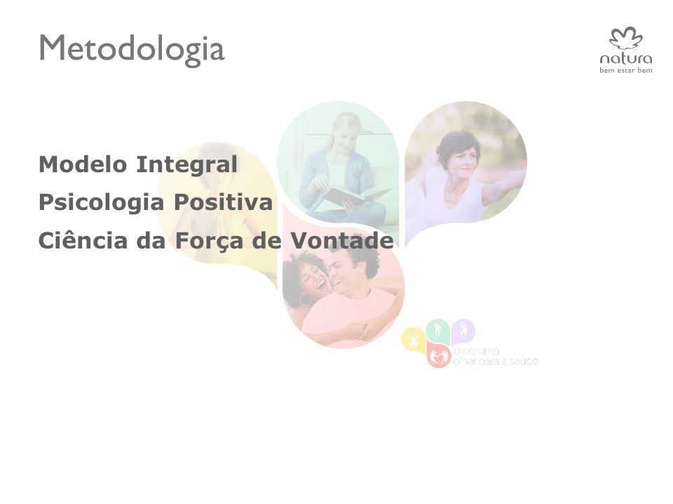 Metodologia Modelo Integral Psicologia Positiva