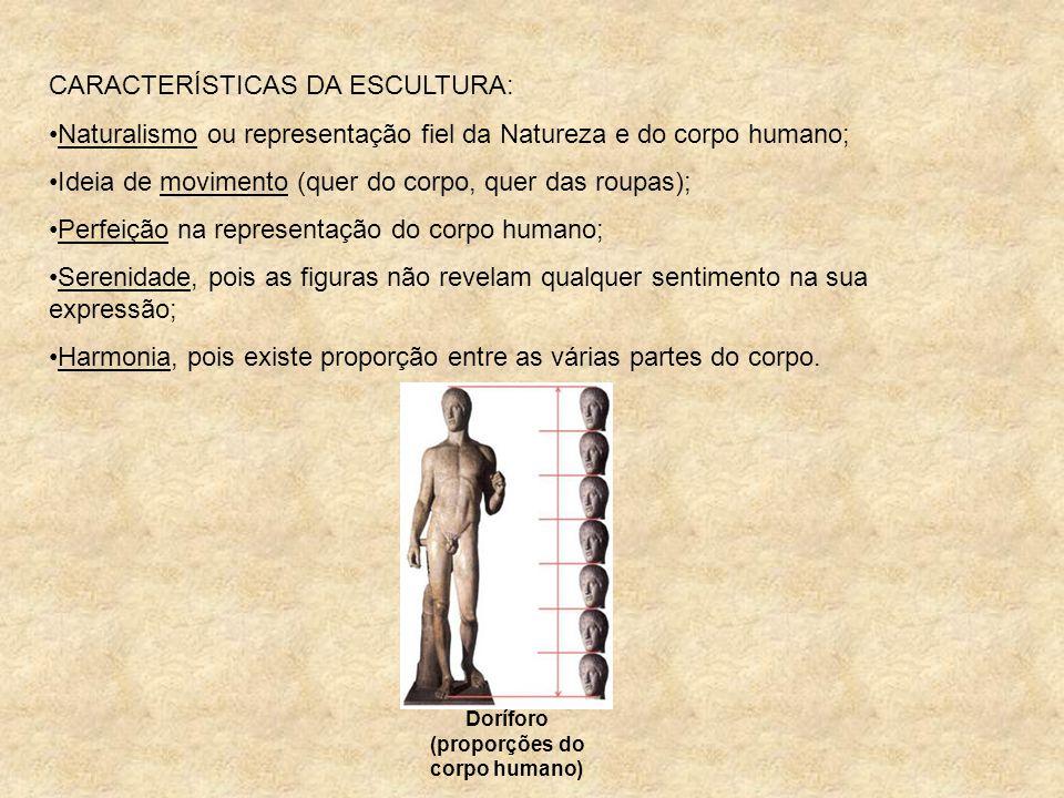 Doríforo (proporções do corpo humano)