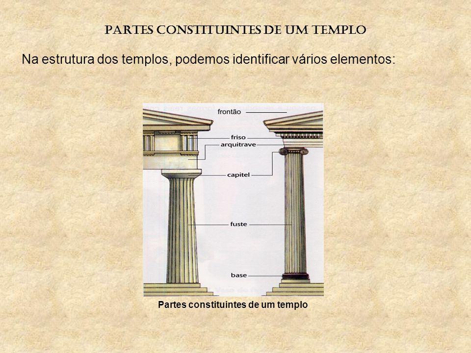 PARTES CONSTITUINTES DE UM TEMPLO