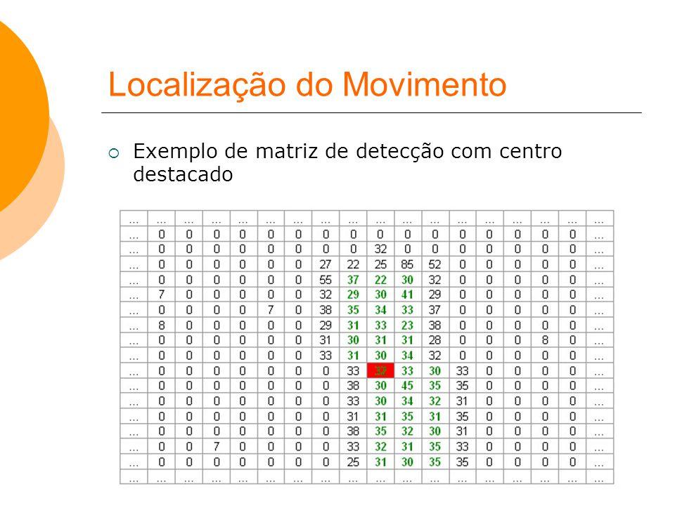 Localização do Movimento