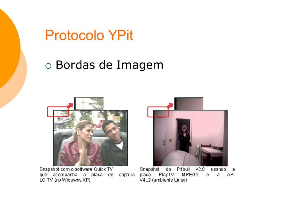 Protocolo YPit Bordas de Imagem