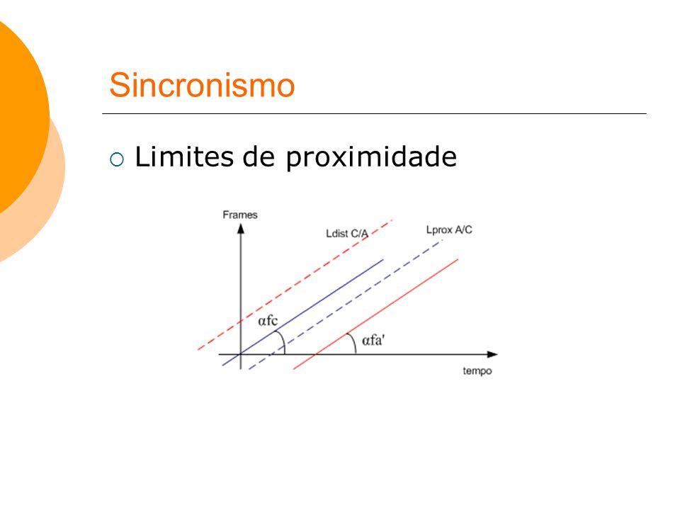 Sincronismo Limites de proximidade