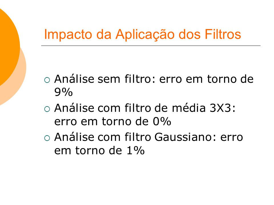 Impacto da Aplicação dos Filtros