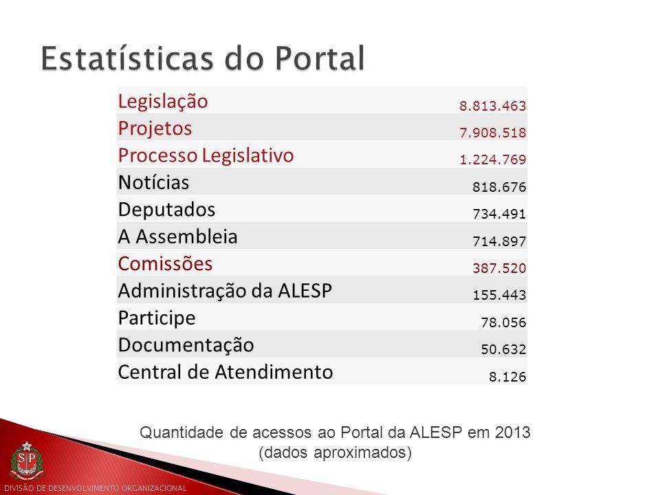 Estatísticas do Portal