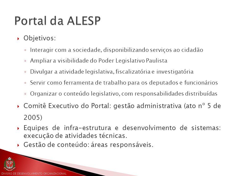Portal da ALESP Objetivos: