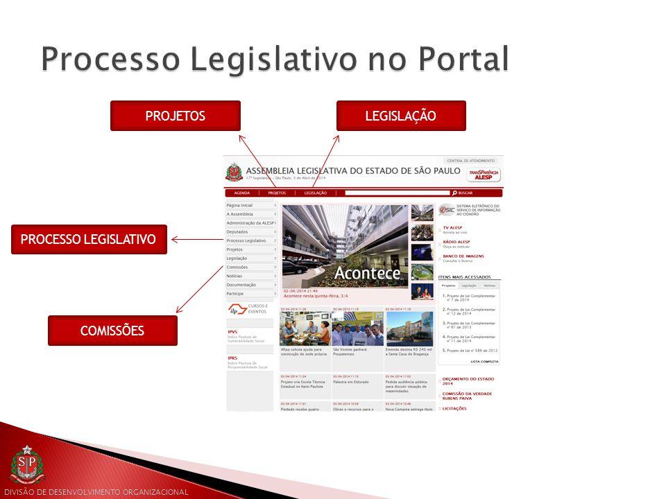Processo Legislativo no Portal