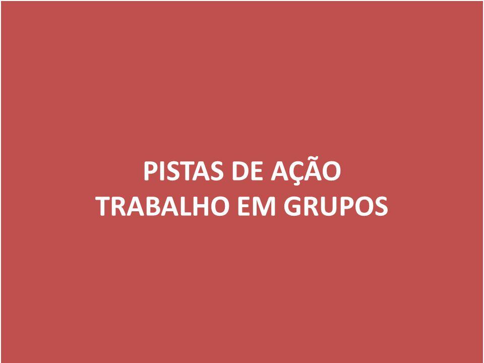 PISTAS DE AÇÃO TRABALHO EM GRUPOS