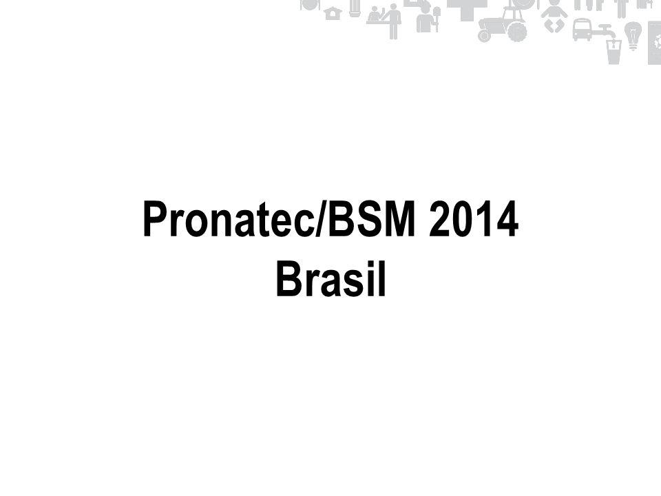 Pronatec/BSM 2014 Brasil