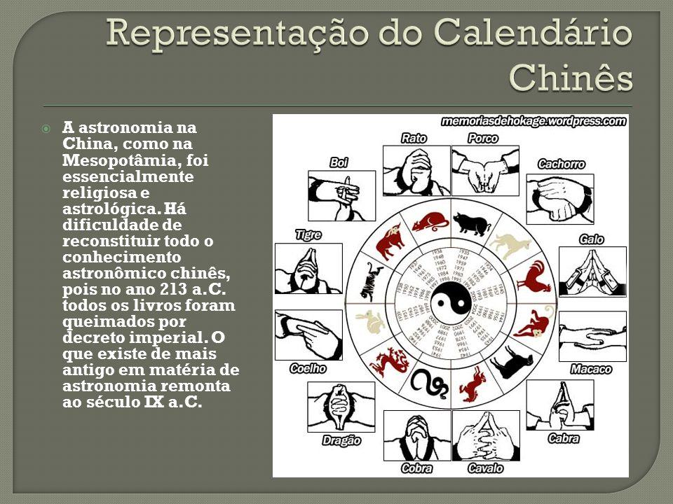 Representação do Calendário Chinês