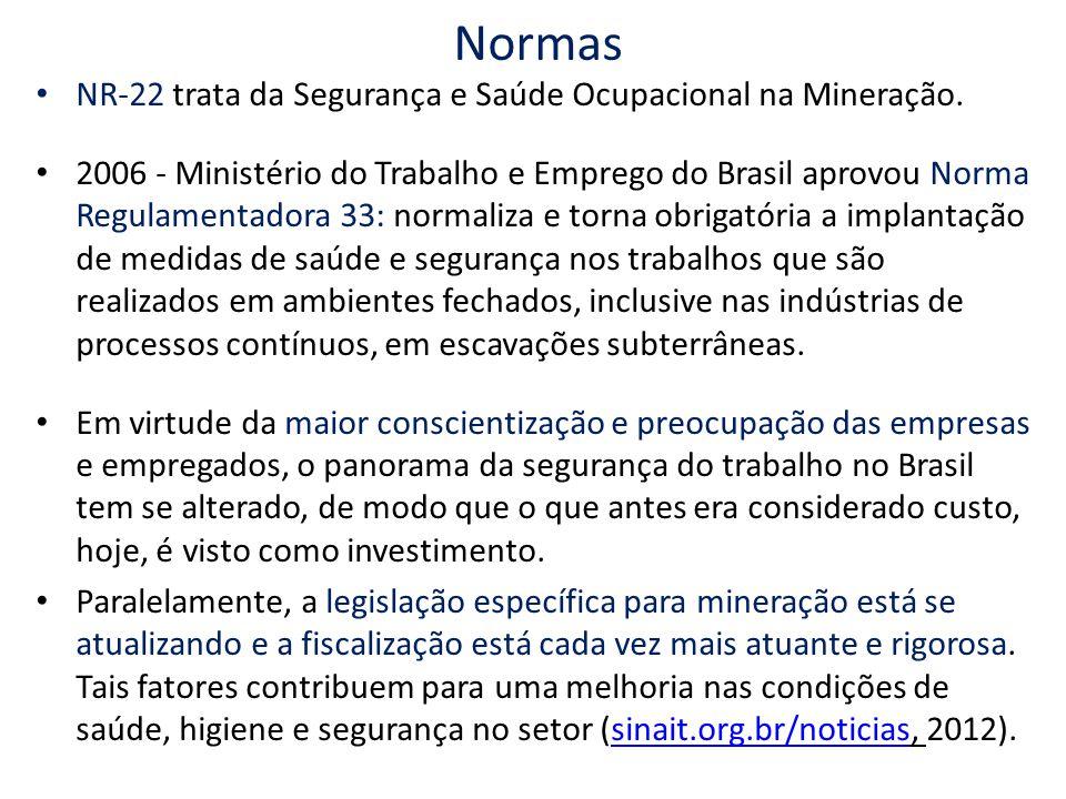 Normas NR-22 trata da Segurança e Saúde Ocupacional na Mineração.