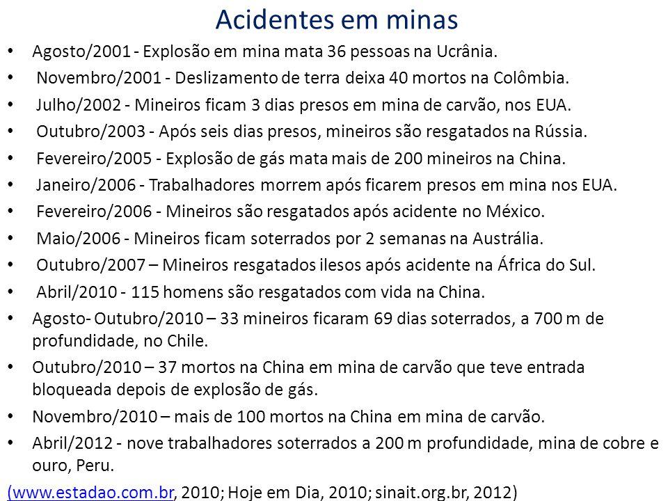 Acidentes em minas Agosto/2001 - Explosão em mina mata 36 pessoas na Ucrânia. Novembro/2001 - Deslizamento de terra deixa 40 mortos na Colômbia.