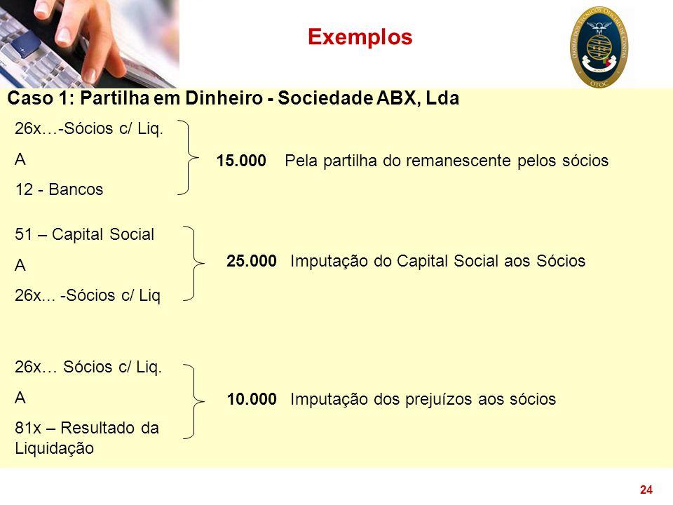 Exemplos Caso 1: Partilha em Dinheiro - Sociedade ABX, Lda