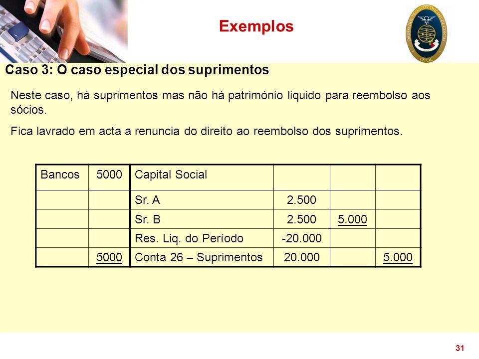 Exemplos Caso 3: O caso especial dos suprimentos