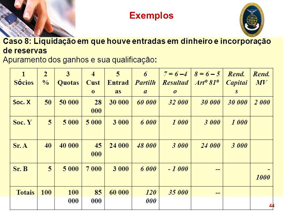Exemplos Caso 8: Liquidação em que houve entradas em dinheiro e incorporação de reservas. Apuramento dos ganhos e sua qualificação: